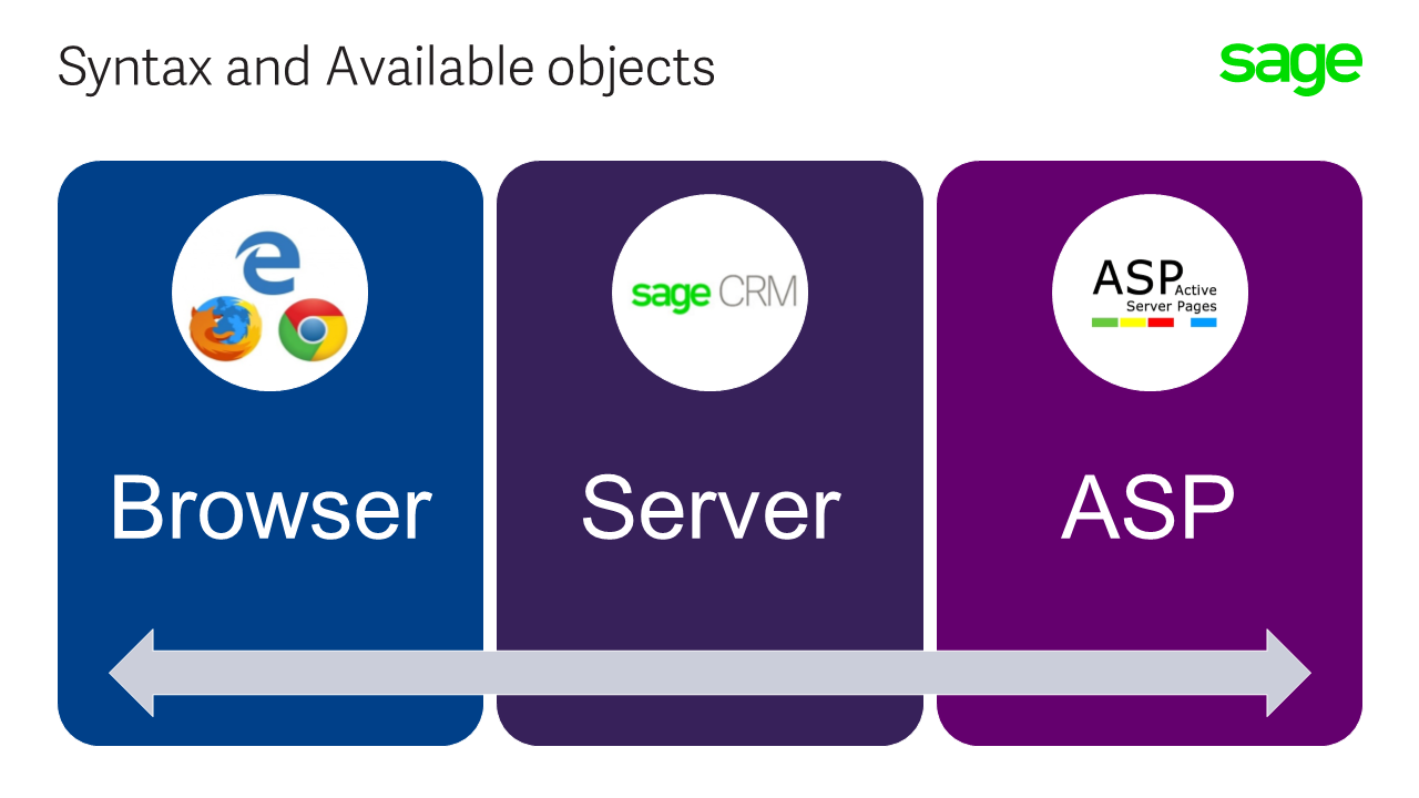 An Introduction to JavaScript in Sage CRM (Part 1) - Hints, Tips and