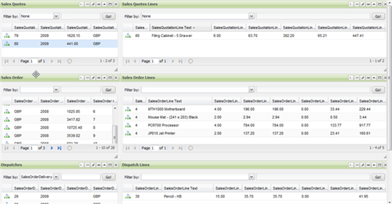 Examples of Sage 50 Interactive Dashboards you can build in Sage ...