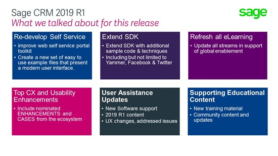 Sage CRM 2019 R1: Improving the customer experience - Hints