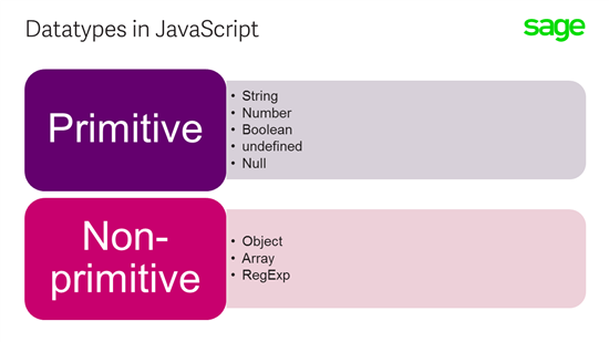 An Introduction to JavaScript in Sage CRM (Part 4) - Hints